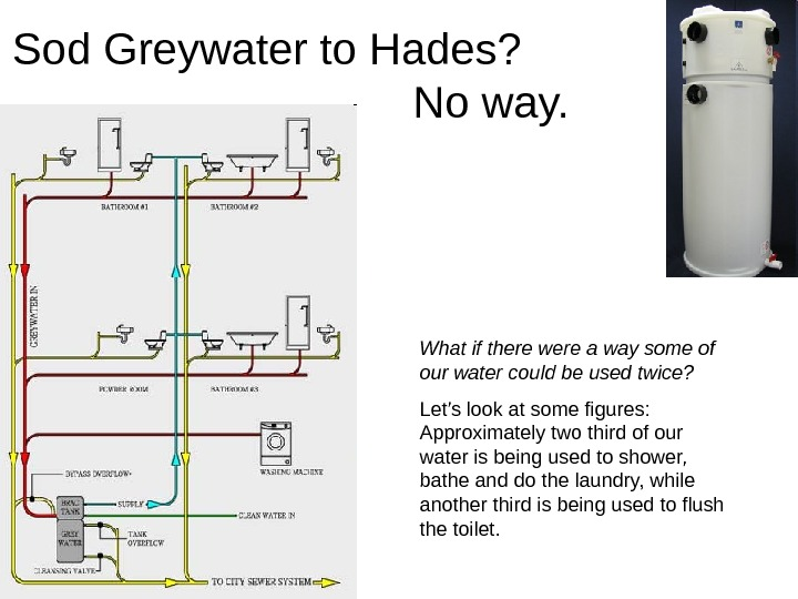 Sod Greywater to Hades?  No way. What if there were a way some
