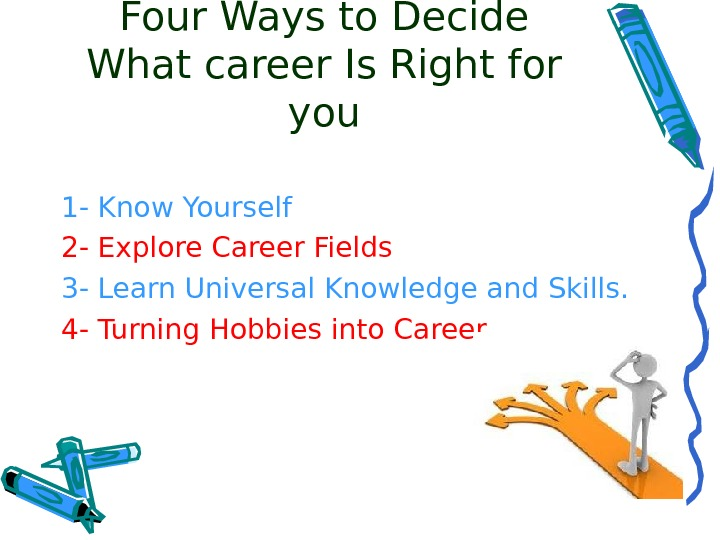 Four Ways to Decide What career Is Right for you 1 - Know Yourself
