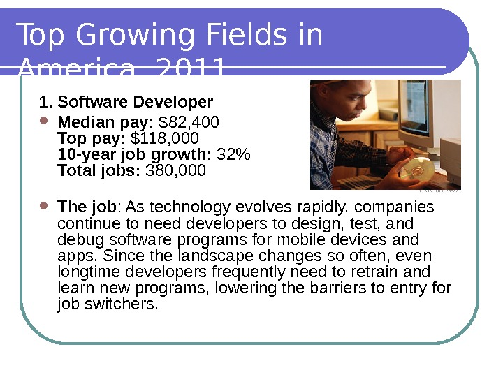 Top Growing Fields in America, 2011 1. Software Developer Median pay:  $82, 400 Top pay:
