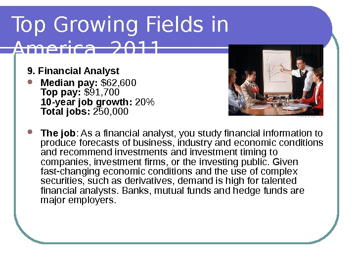 Top Growing Fields in America, 2011 9. Financial Analyst Median pay:  $62, 600 Top pay: