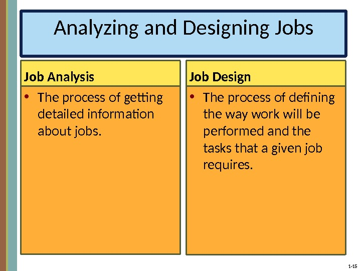 1 - 15 Analyzing and Designing Jobs Job Analysis • The process of getting detailed information