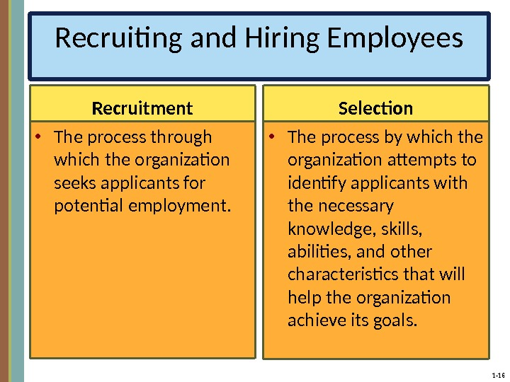 1 - 16 Recruiting and Hiring Employees Recruitment • The process through which the organization seeks