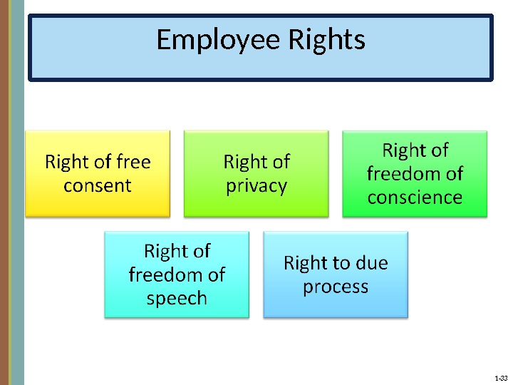 1 - 33 Employee Rights