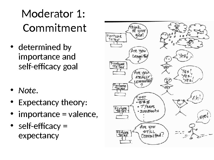 Moderator 1:  Commitment • determined by importance and self-efficacy goal • Note.  • Expectancy
