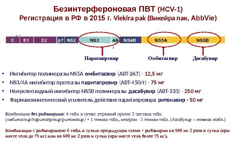 Безинтерфероновая ПВТ ( HCV-1) Регистрация в РФ в 2015 г.  Viekira pak (Викейра пак,