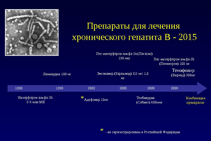 Интерферон-альфа-2b 5-6 млн МЕ Ламивудин 100 мг  * Адефовир 10мг Пег-интерферон-альфа-2a (Пегасис) 180 мкг Телбивудин