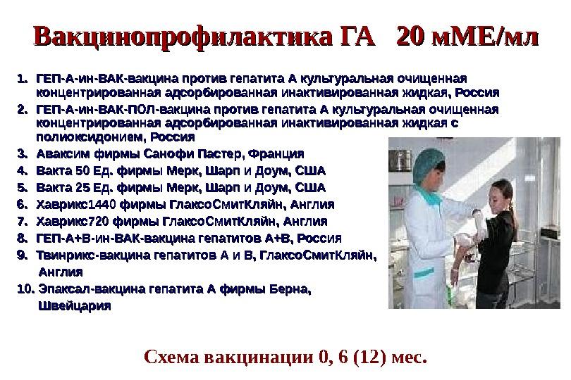 Вакцинопрофилактика ГА  20 м. МЕ/мл 1. 1. ГЕП-А-ин-ВАК-вакцина против гепатита А культуральная очищенная концентрированная адсорбированная