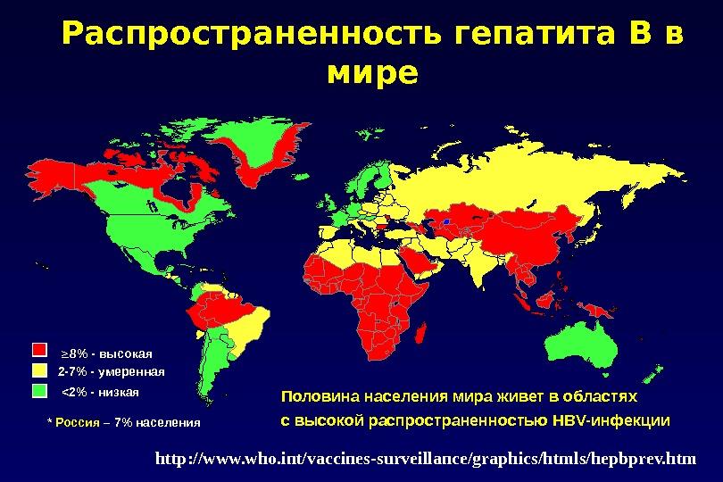 8% - высокая 2-7% - умеренная  2% - низкая * Россия – 7% населения.