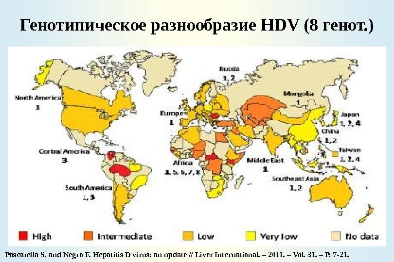 Генотипическое разнообразие HDV (8 генот. ) Pascarella S. and Negro F. Hepatitis D virus: an update