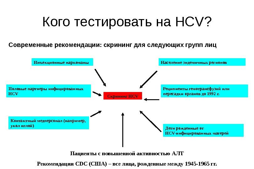 Кого тестировать на HCV? Современные рекомендации: скрининг для следующих групп лиц Скрининг HCVИнъекционные наркоманы Население эндемичных