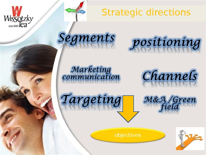 Strategic directions objectives