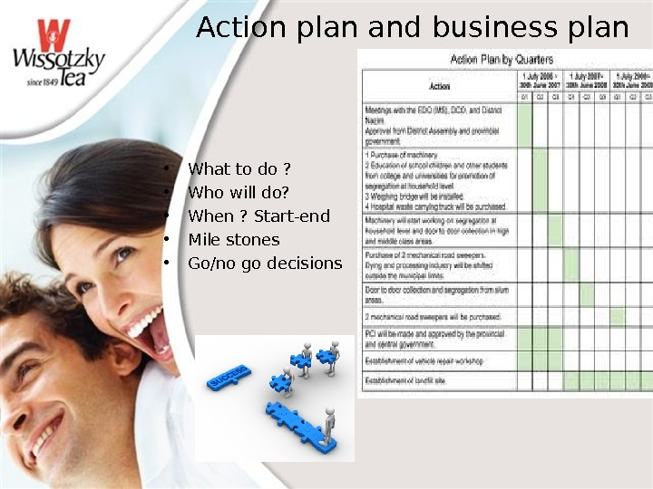 Action plan and business plan • What to do ?  • Who will do?