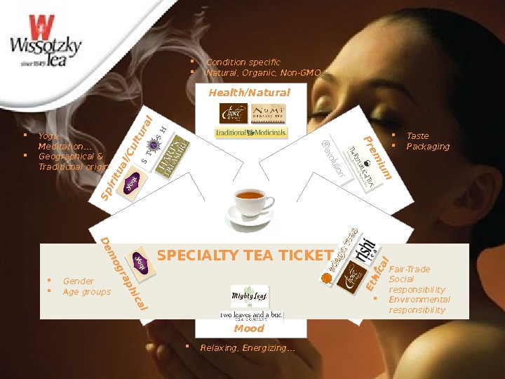 "SPECIALTY TEA TICKETS"" Health/Natural Mood. Spiritual/Cultural Prem ium Ethical Dem ographical Gender Age groups Yoga,"