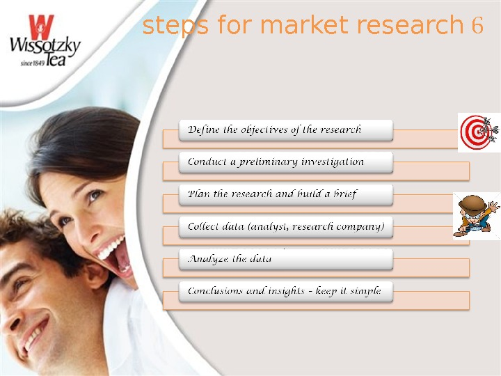 6 steps for market research