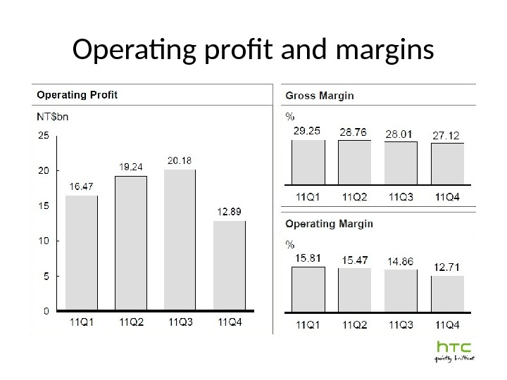 Operating profit and margins
