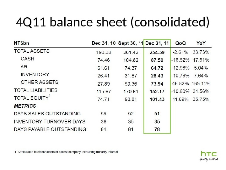 4 Q 11 balance sheet (consolidated)