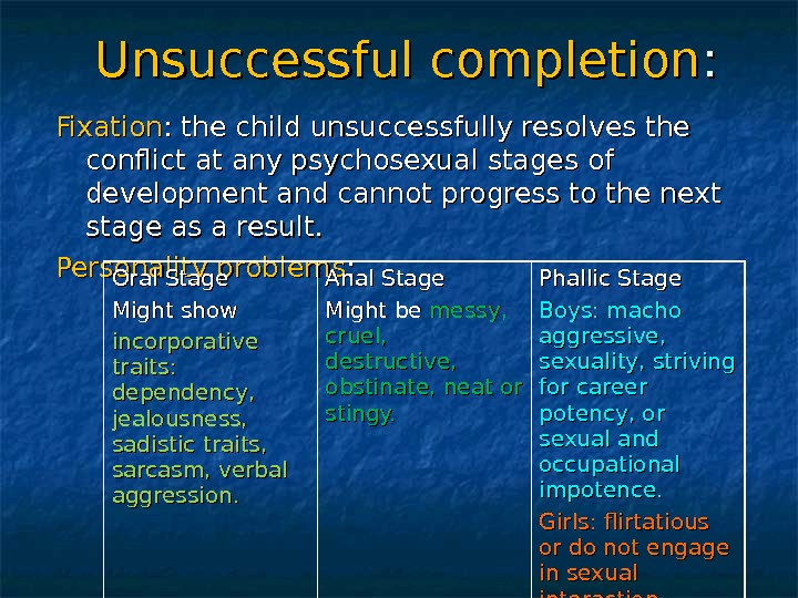 Unsuccessful completion : : Fixation : the child unsuccessfully resolves the conflict at any psychosexual stages