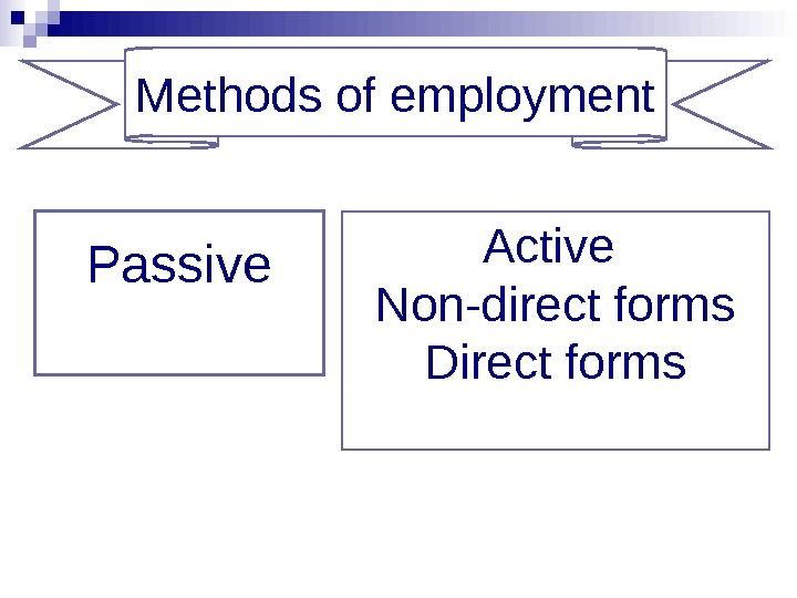 Methods of employment Passive Active  Non-direct forms Direct forms