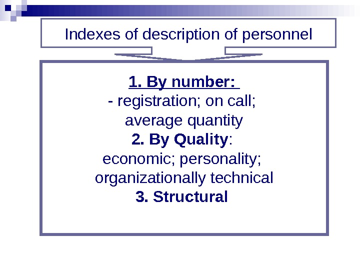 Indexes of description of personnel 1. By number:  - registration; on call;
