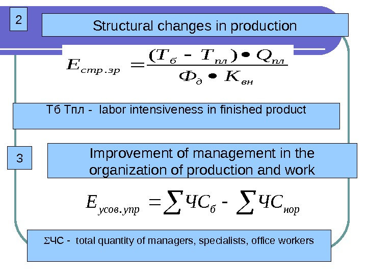 2 Structural changes in productionвнд плплб зрстр КФ QТТ Е  )(. Тб Тпл
