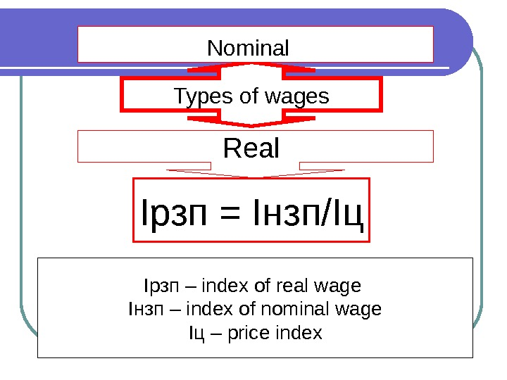 Types of wages Nominal Real  Ірзп = Інзп/Іц Ірзп – index of real