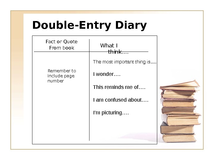 Double-Entry Diary Fact or Quote From book What I think…. The most important thing is…. I
