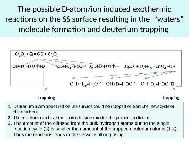 "The possible D-atom/ion induced exothermic reactions on the SS surface resulting in the ""waters"" molecule formation"