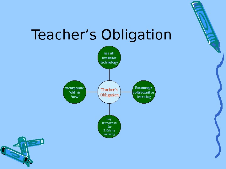 Teacher's Obligation incorporate ' old' & ' new' Lay foundation  for Lifelong learning