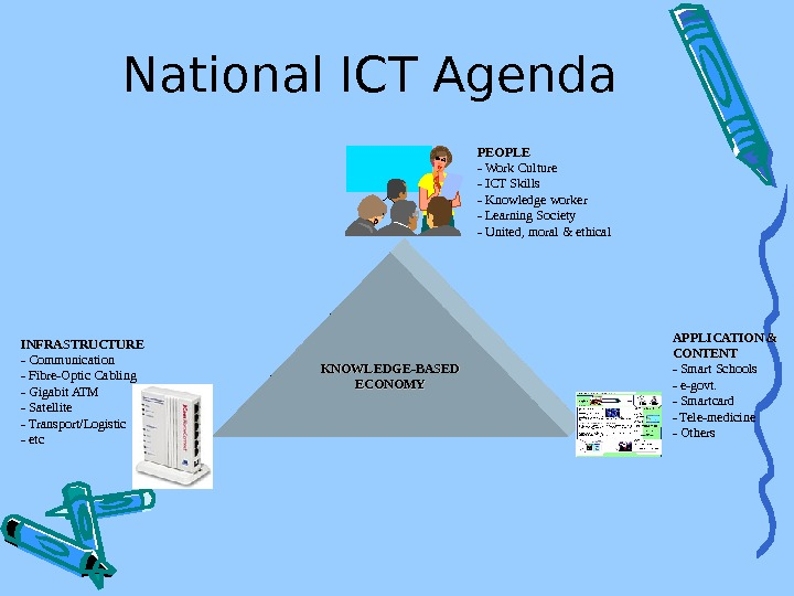 National ICT Agenda KNOWLEDGE-BASED ECONOMY PEOPLE - Work Culture - ICT Skills - Knowledge