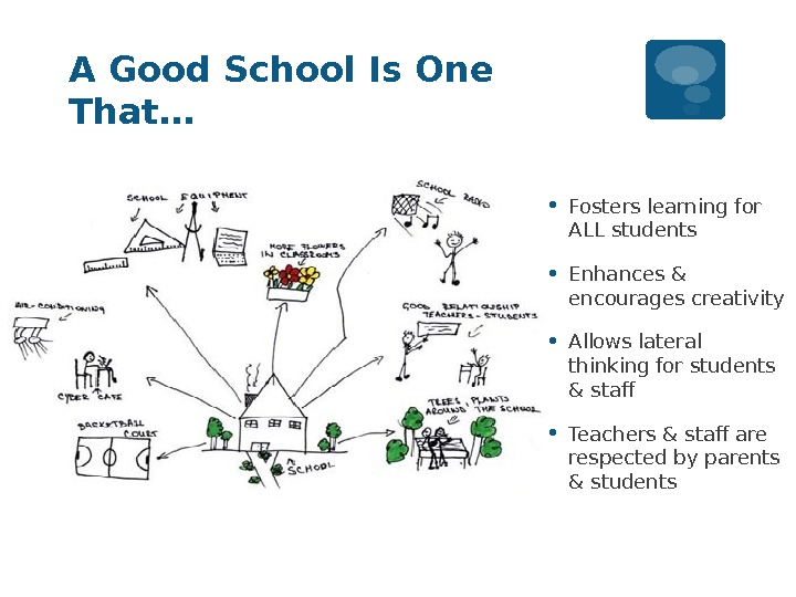 A Good School Is One That… • Fosters learning for ALL students • Enhances & encourages