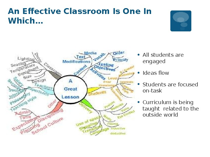 An Effective Classroom Is One In Which… • All students are engaged • Ideas flow •