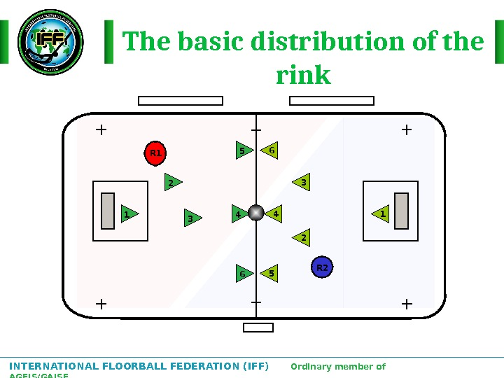 INTERNATIONAL FLOORBALL FEDERATION (IFF)  Ordinary member of AGFIS/GAISF The basic distribution of the rink 2