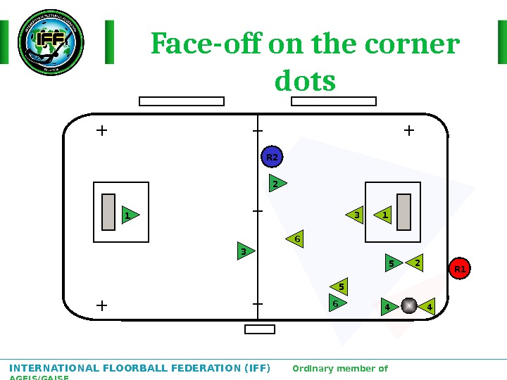 INTERNATIONAL FLOORBALL FEDERATION (IFF)  Ordinary member of AGFIS/GAISF Face-off on the corner dots 2 1