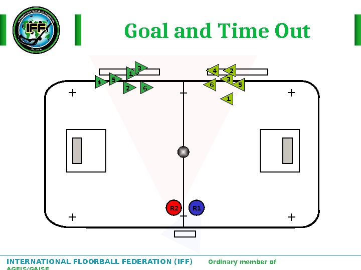 INTERNATIONAL FLOORBALL FEDERATION (IFF)  Ordinary member of AGFIS/GAISF Goal and Time Out 2 1 3
