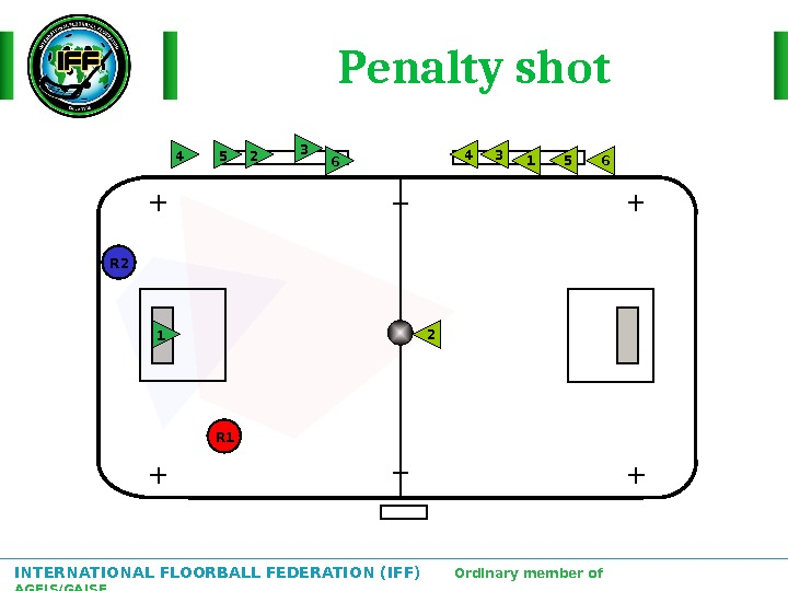 INTERNATIONAL FLOORBALL FEDERATION (IFF)  Ordinary member of AGFIS/GAISF Penalty shot 2 1 3 4 5