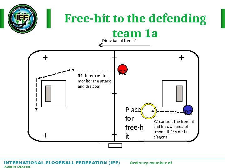INTERNATIONAL FLOORBALL FEDERATION (IFF)  Ordinary member of AGFIS/GAISF Free-hit to the defending team 1 a