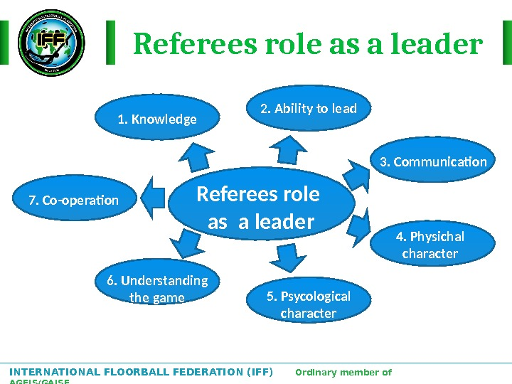 INTERNATIONAL FLOORBALL FEDERATION (IFF)  Ordinary member of AGFIS/GAISF Referees role as a leader 3. Communication