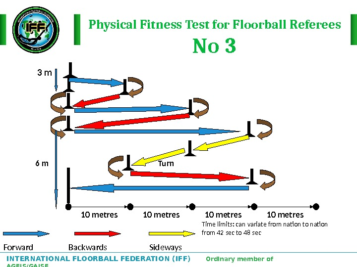 INTERNATIONAL FLOORBALL FEDERATION (IFF)  Ordinary member of AGFIS/GAISF Physical Fitness Test for Floorball Referees No