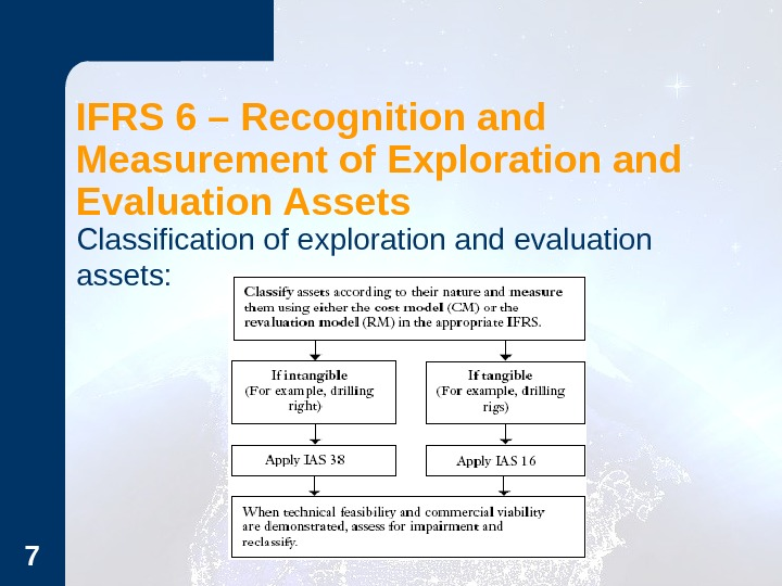 7 IFRS 6 – Recognition and Measurement of Exploration and Evaluation Assets Classification of exploration and