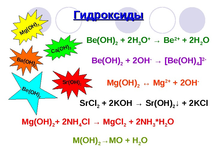 Гидроксиды. Mg(OH)2 Ca(OH)2 Sr(OH) 2 Ba(OH)2 Be(OH) 2 + 2 H 3 O +