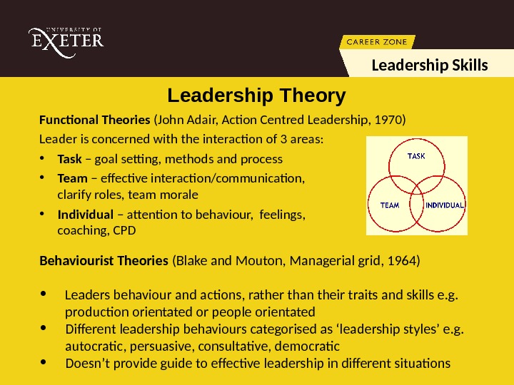 Functional Theories (John Adair, Action Centred Leadership, 1970) Leader is concerned with the interaction of