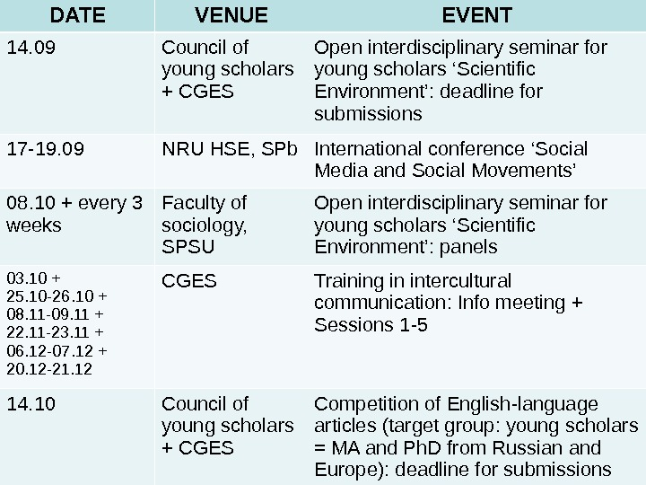DATE VENUE EVENT 14. 09 Council of young scholars + CGES Open interdisciplinary seminar for young