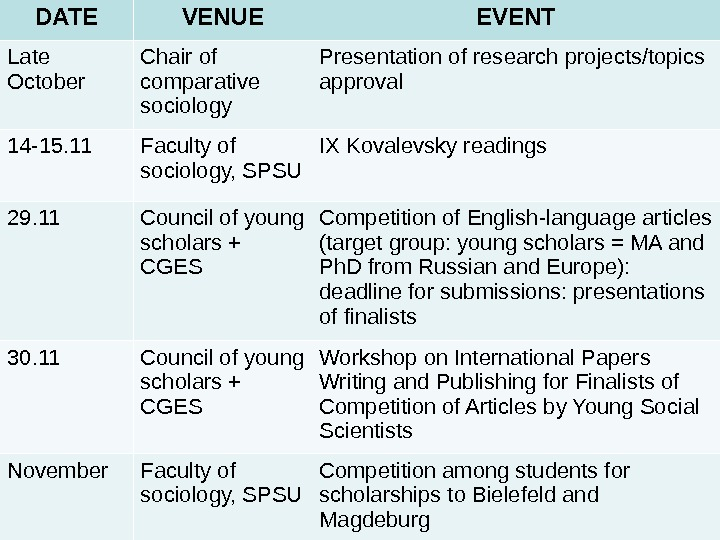 DATE VENUE EVENT Late October Chair of comparative sociology Presentation of research projects/topics approval 14 -15.
