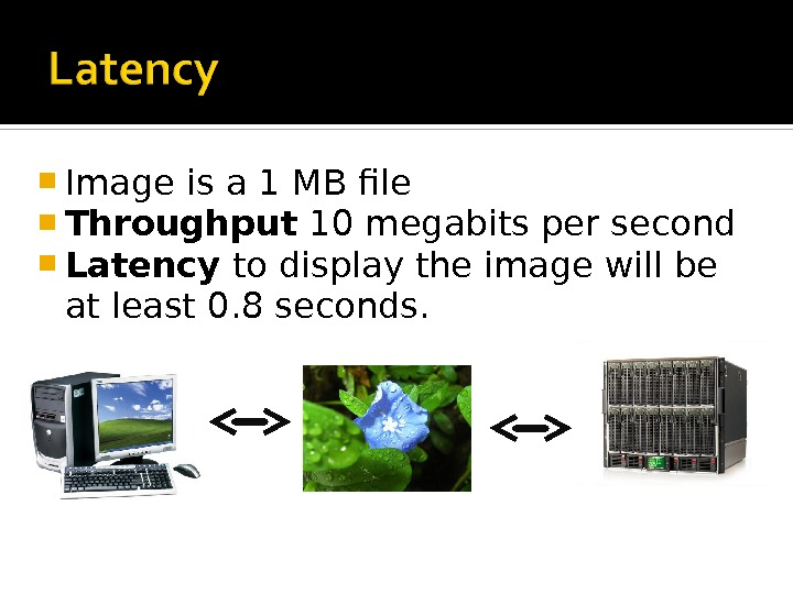 Image is a 1 MB file Throughput 10 megabits per second Latency to display the