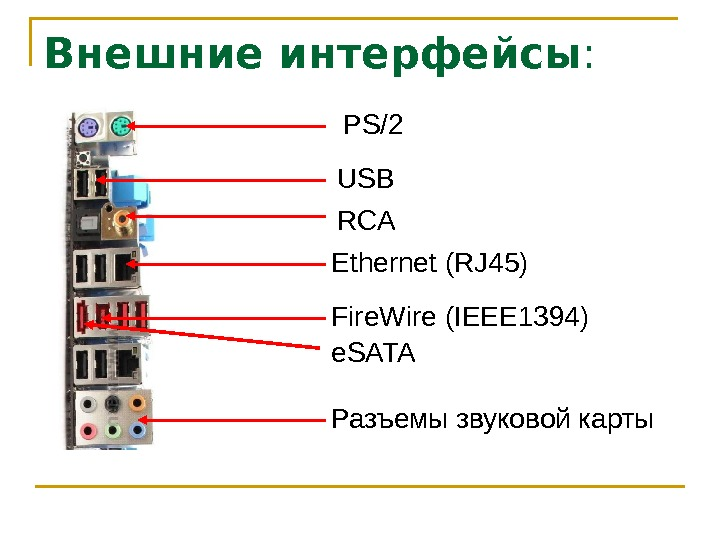 Внешние интерфейсы : PS/2 USB Ethernet (RJ 45) Fire. Wire (IEEE 1394) e. SATA
