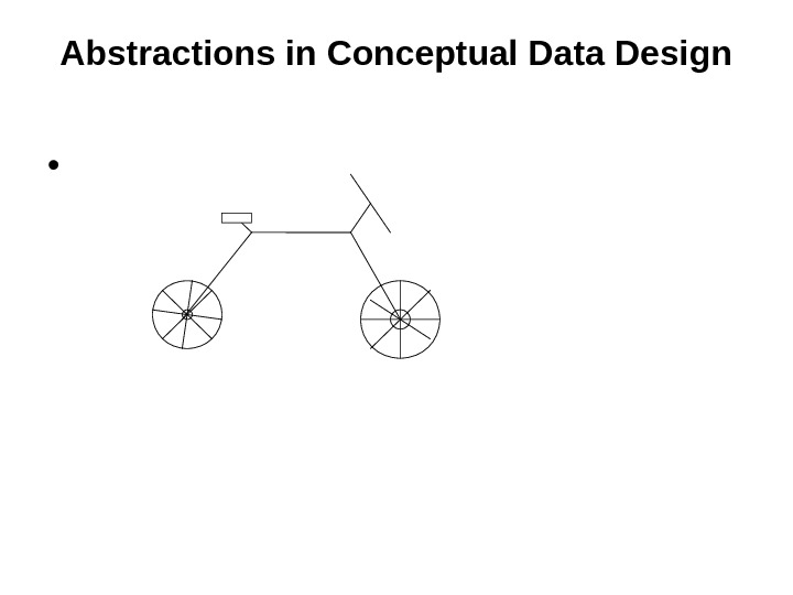 Abstractions in Conceptual Data Design •