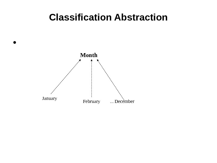 Classification Abstraction •  Month January February … December