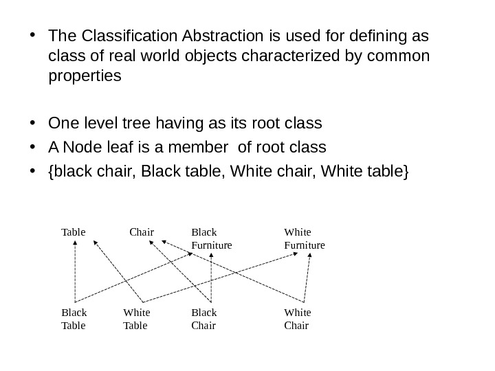 • The Classification Abstraction is used for defining as class of real world objects characterized