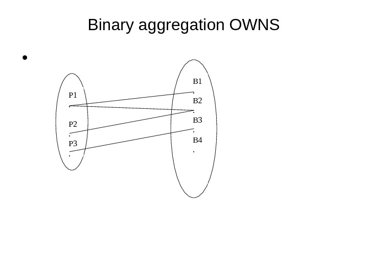 Binary aggregation OWNS •  P 1. P 2. P 3. B 1. B 2. B