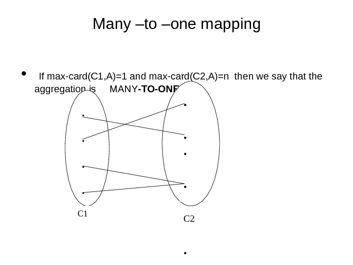 Many –to –one mapping •  If max-card(C 1, A)=1 and max-card(C 2, A)=n then we